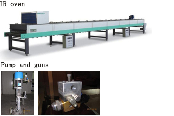 Woodworking Machine Automatic Spray Painting for Wood Production Lines