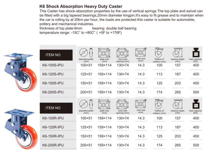 PU Casting Iron Heavy Duty Shock Absorption Caster/Castor, Rigid