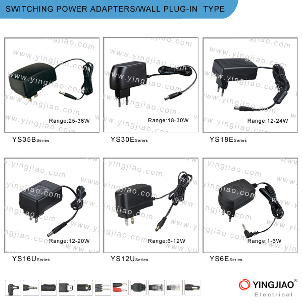 3W Current Transformer for Power Supply
