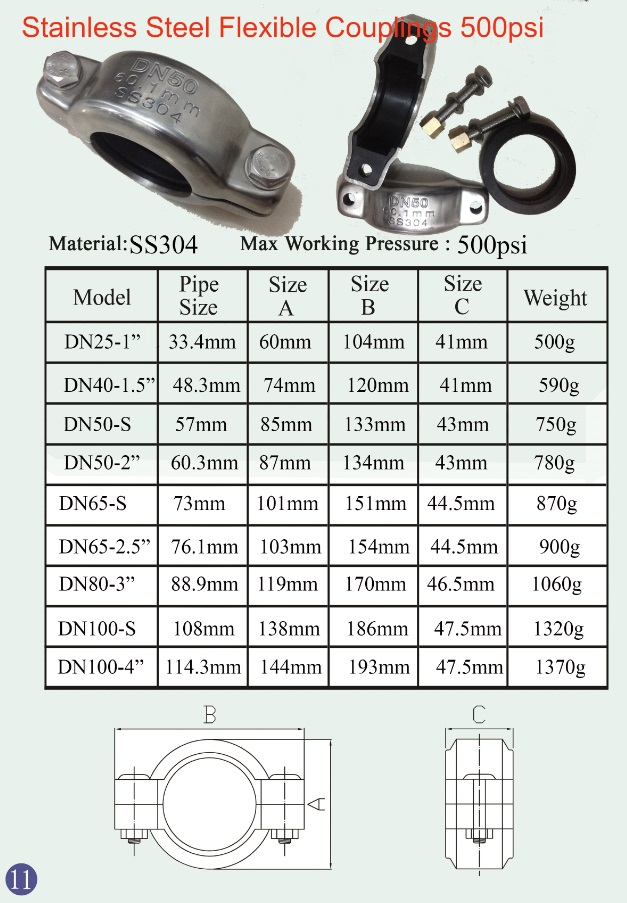FRP Material PVC Pipe Fitting 300psi
