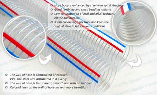 3/4 Inch Clear PVC Steel Wire Reinforced Hose