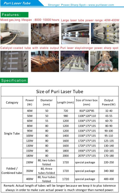 CO2 Laser Tube From 40W to 400W All Available