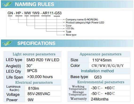 9W AR111 LED Bulb Light