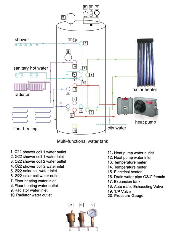 Solar Hot Water Storage Tank 50-750L