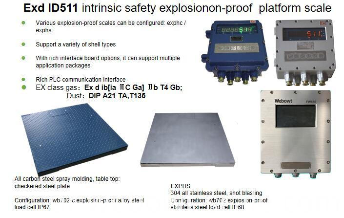 Intrinsically Safe Ex Platform Scale