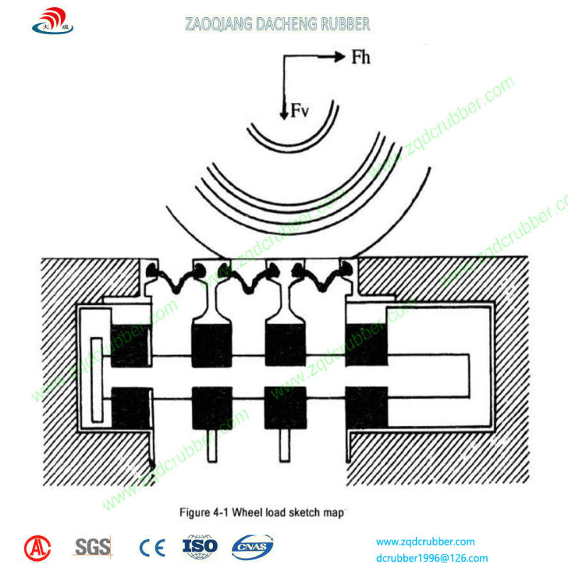 Strong Deformation Ability Steel Expansion Joint
