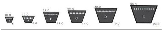 Agricultural V Belts Ha1320 for Power Transmission