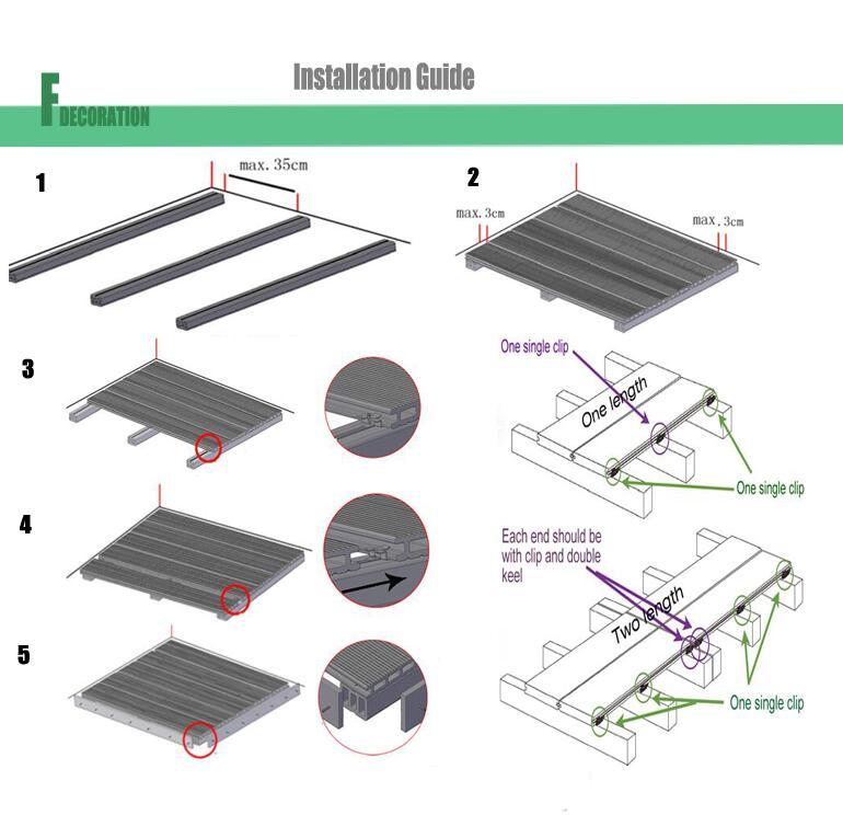 Waterproof WPC Wood Plastic Composite Decking Flooring