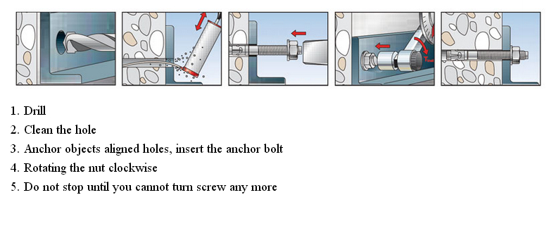 New Powers Lok Hex Head Bolt Concrete Sleeve Anchor