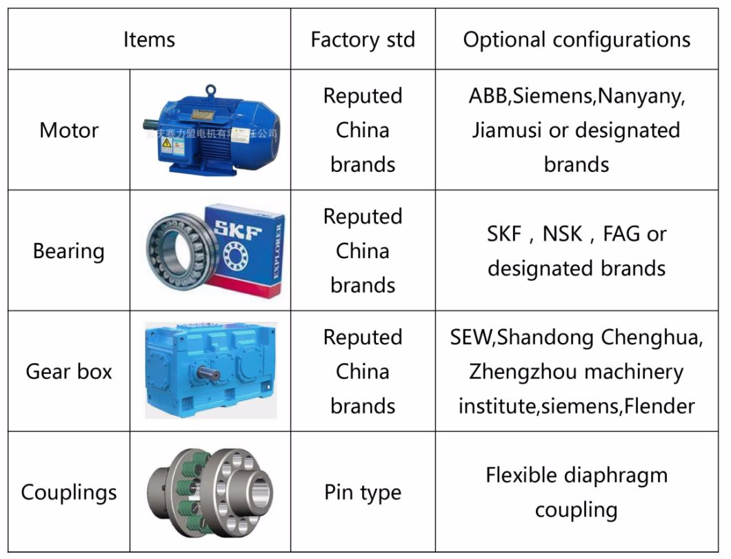 Zw Series Chemical Axial Flow Pump & Elbow Pump & Propeller Pump