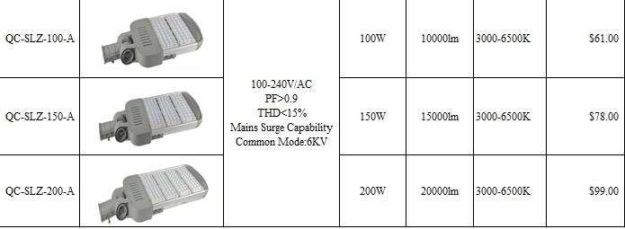 5 Year Warranty Dali Dimmable 100W LED Street Light