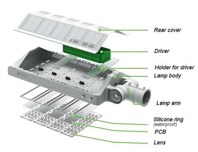 IP67 LED Street Light 150W