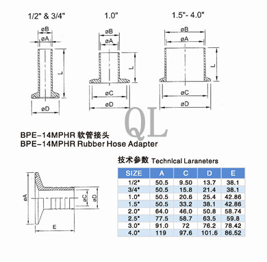 Sanitary Connector Stainless Steel Hose Fitting Coupling Liner