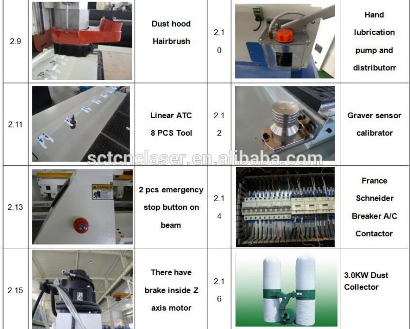 Double Spindles Stone CNC Router for 3D Relief Carving High Efficiency