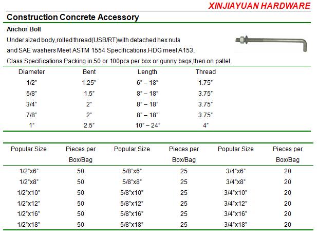 Plain/Galvanized L Type Foundation Bolt for Construction