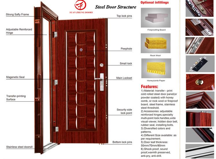 2016 New Model Steel Security Door