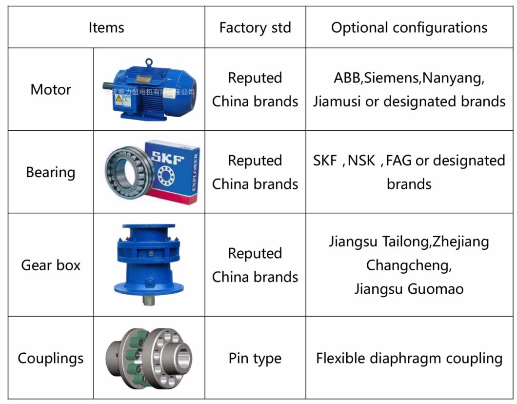 Chemical Axial Flow Pump