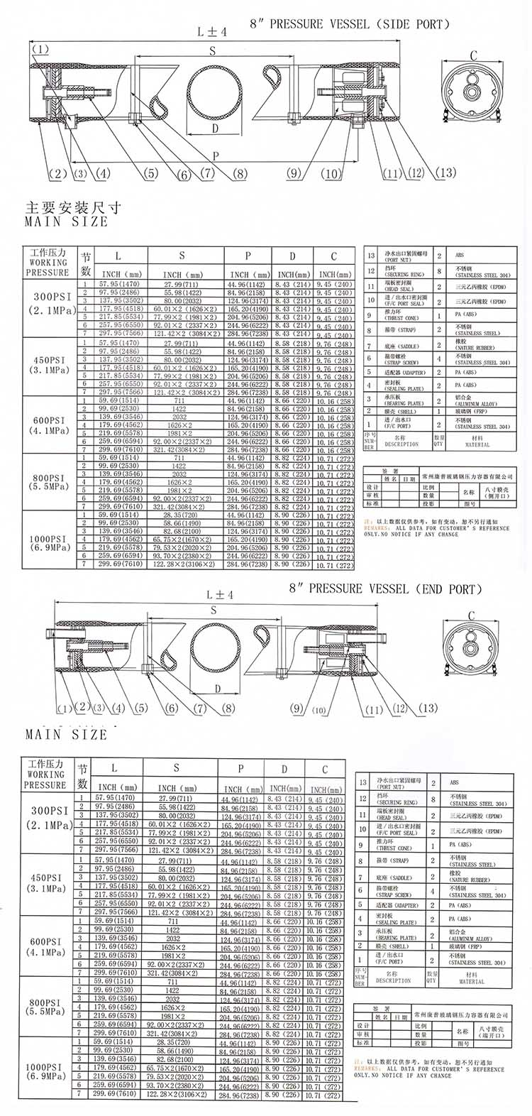 40'' High Flow Filter Cartridge Housing 300 Psi