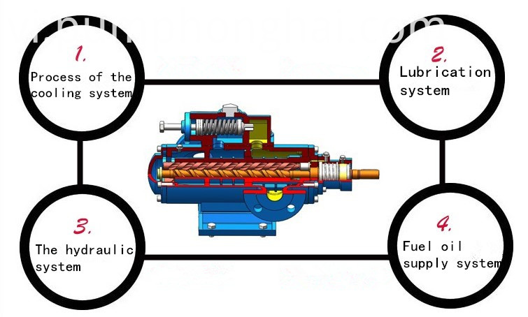 Hydraulic Heavy Oil Transfer Screw Pump