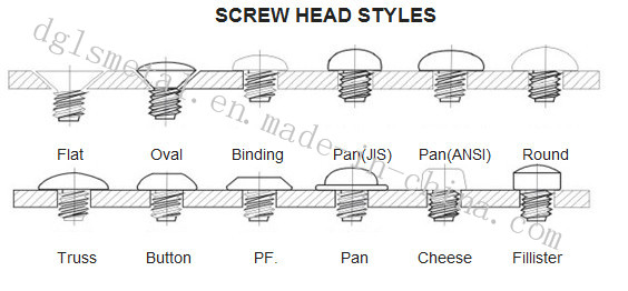 High Quality Hot Sale Different Style Metal Rivet