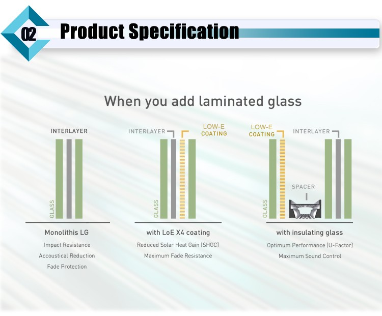 Laminated Glass Structure