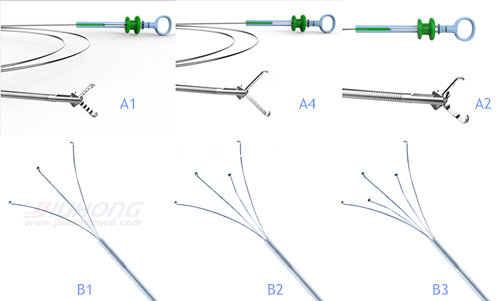 Endoscopic Accessories! ! Single-Use Grasping Forceps for Estania Hospital