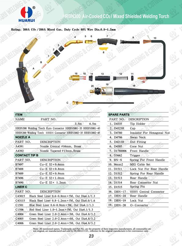Hrbernard350A MIG Gas Cooled Welding Gun