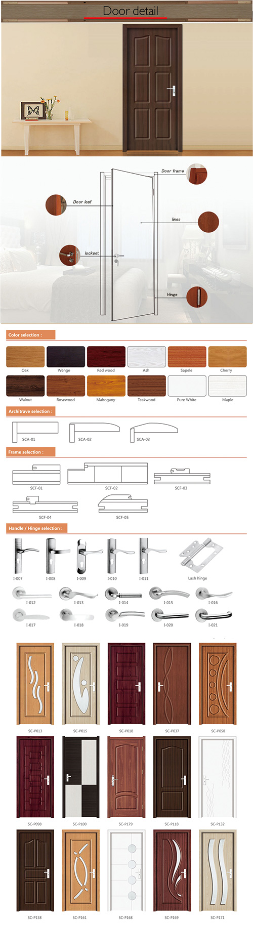 Factory Bathroom Doors, HDF PVC Doors Price (SC-P004)