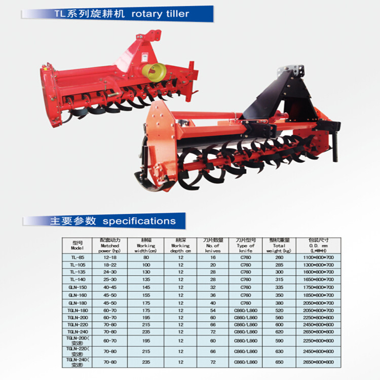 Best Price for Pto Drive Tiller/Farm/Agricultural Tiller /Tractor with Ce and SGS