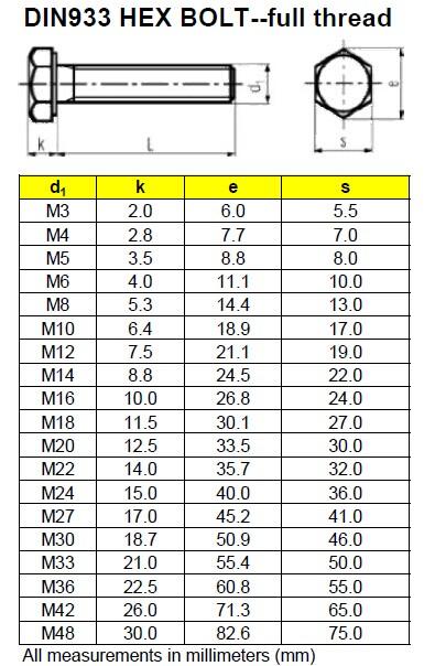 M3-M56 DIN933 DIN931 DIN558 DIN601 DIN960 Standard Hex Bolts
