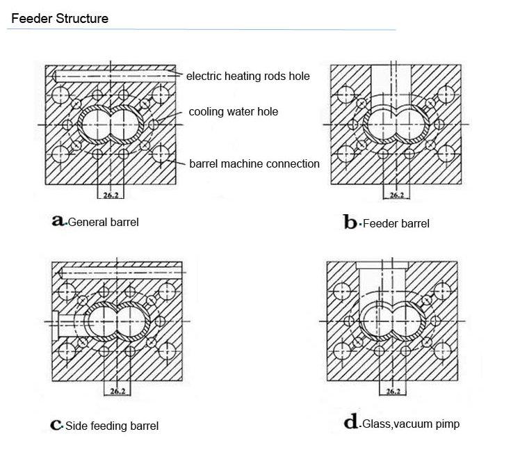 Wear Resistance Extruder Screw Barrel for Plastic Industry