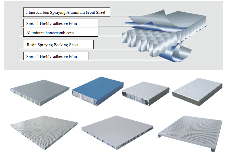 Aluminum Honeycomb Board Roof Panels