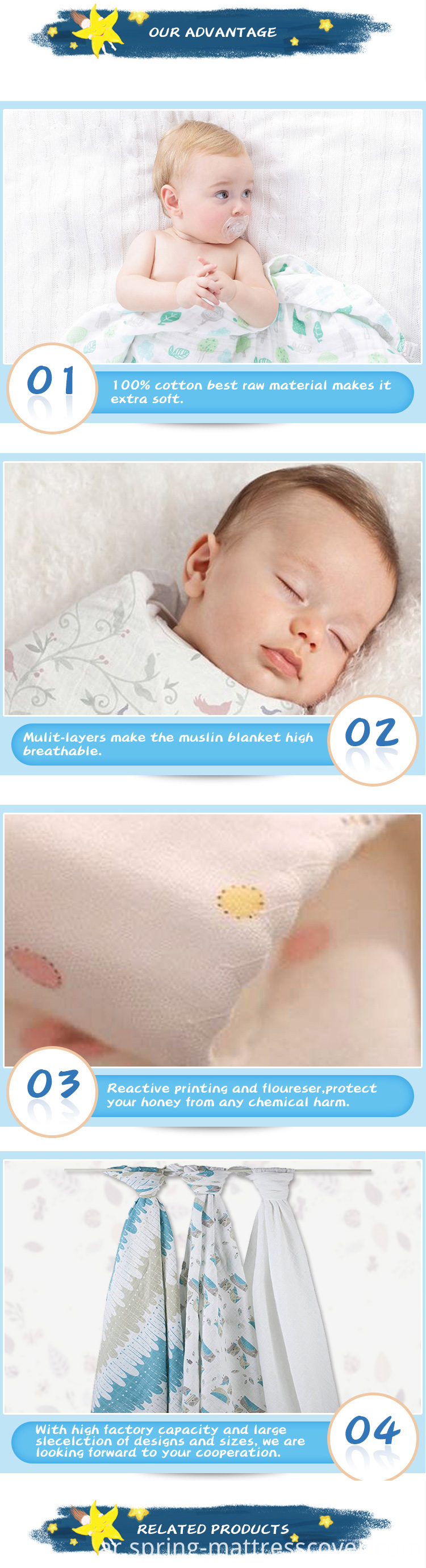 Fleece Muslin Cotton Baby Blanket