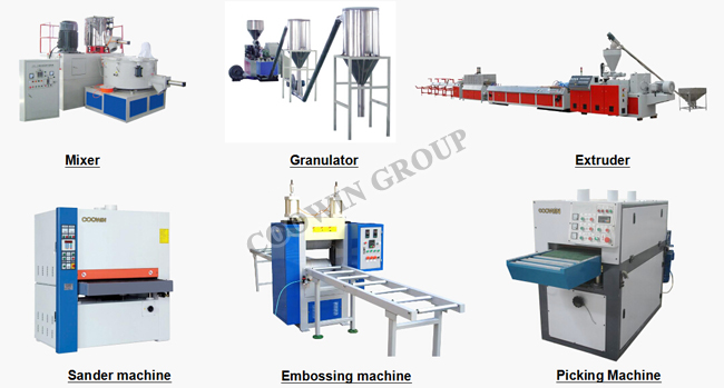 PVC/WPC Wood Plastic Profile Extrusion Line for Processing Transmission Device