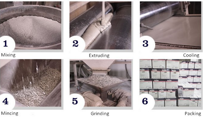 Factory Manufacture Industry Thermosetting Powder Coating