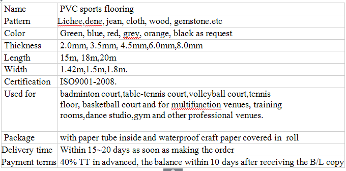 Indoor and Outdoor Sports Venues PVC Flooring Suppliers