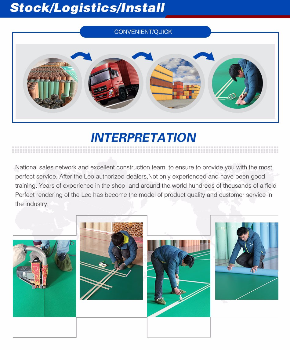 Indoor Basketball Mats