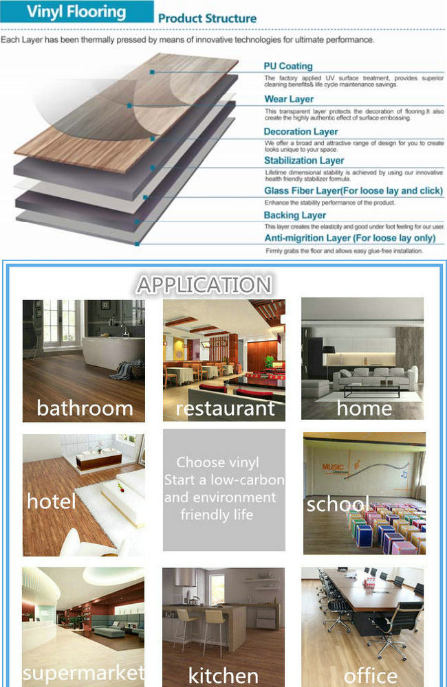 Easy Maintenance Waterproof PVC Vinyl Plank Click Lock Flooring