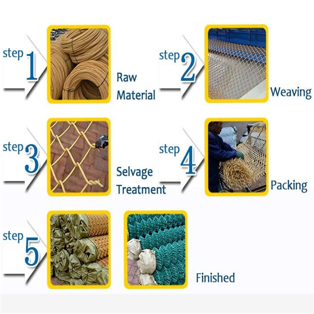 chain link fence production steps