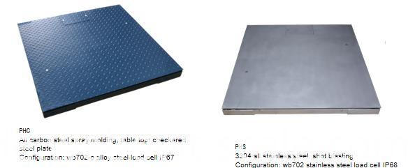 Industrial Electronic Floor Scale