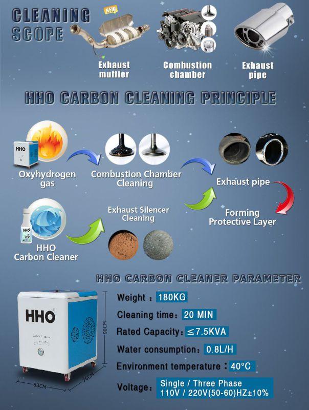 Hydrogen & Oxygen Gas Generator Air Blower for Car Wash