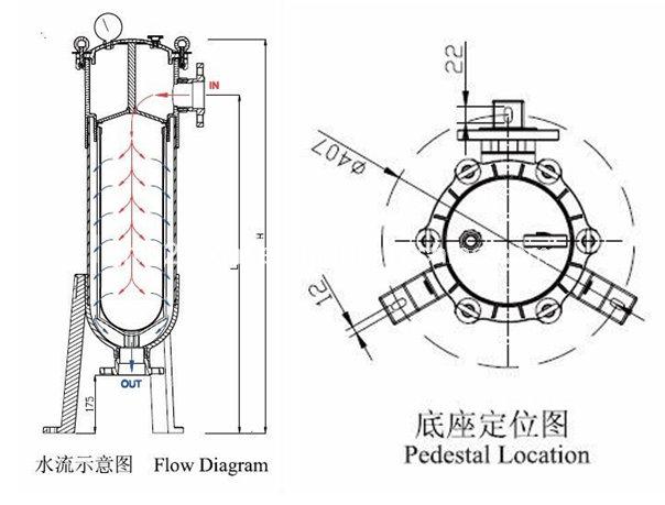 PVC Bag Filter Housing for Water Treatment Equipment