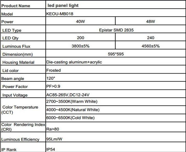 AC85-265V LED Panel 300*300mm 5 Years Warranty with RoHS Saso
