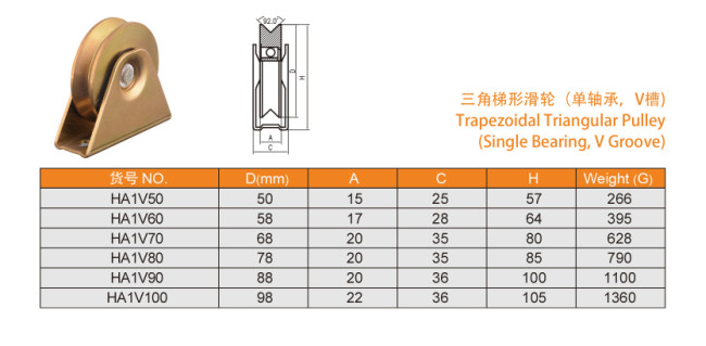 Single Bearing Sliding Gate Pulley Uvy Groove with Short Bracket