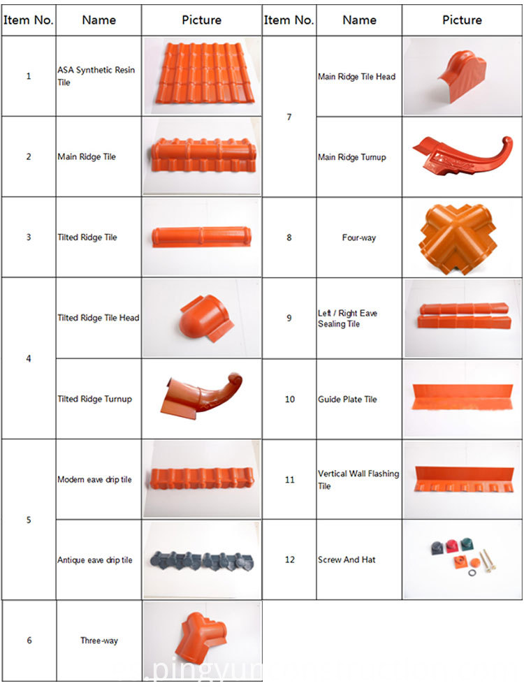 ridge tile accessories