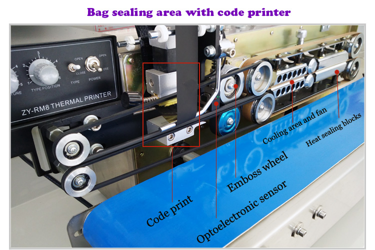 Vertical Stainless Steel Continuous Bag Sealing Machine for Meat Fish and Candy with Seal Wheels