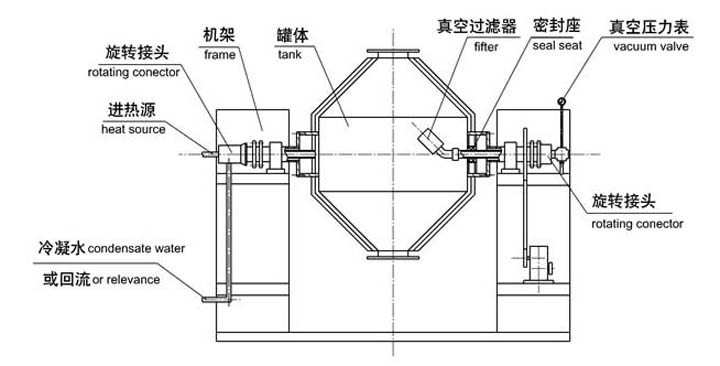 Double Cone Vacuum Dryer for Drying Graphite or Carbon Powder