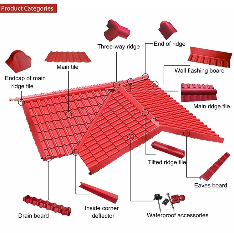 spanish roof tile accessories