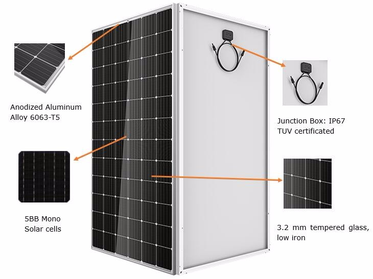 Solar Panels for Garden Lights