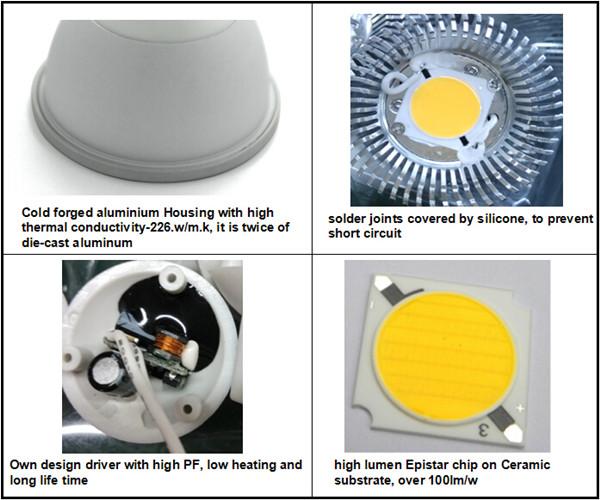 Dimmable 7W 12V Gu5.3 MR16 LED Spot Light